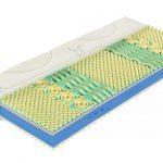 Vybíráte novou matraci? Poradíme vám, na co je potřeba myslet 5